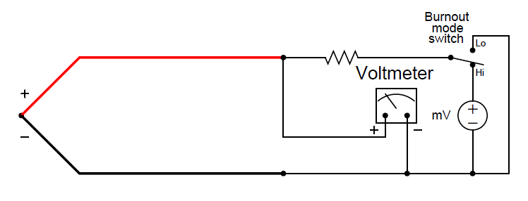 thermocouple burnout diagram courtesy of Tony R. Kuphaldt, CC BY 4.0