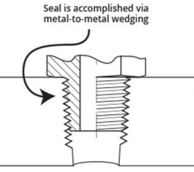 thread sealants