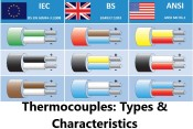 thermocouple selection guide